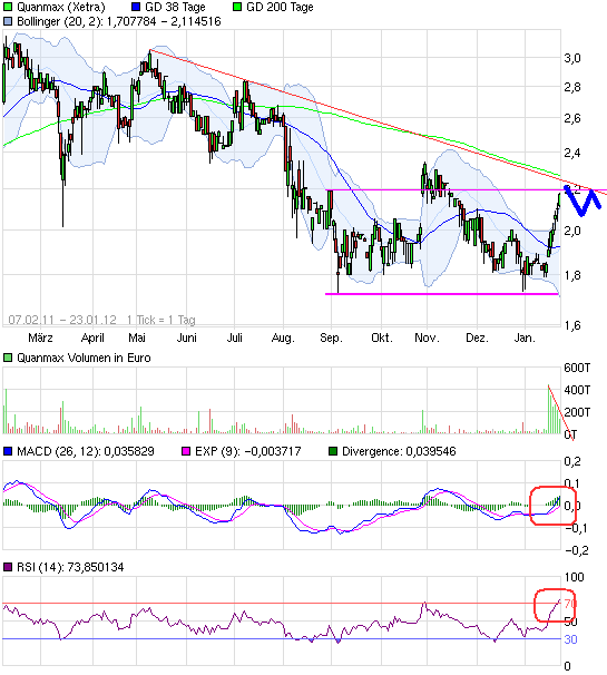 chart_free_quanmax.png