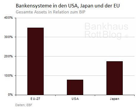 bankensystem.png