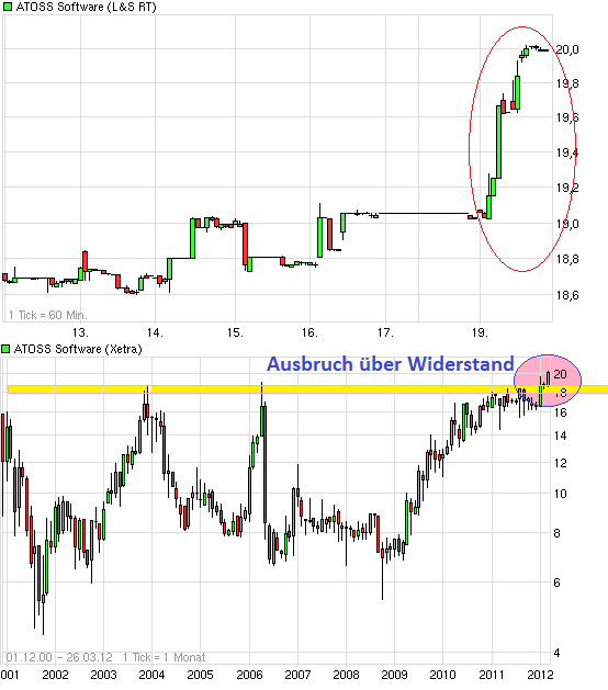 chart_atoss.png