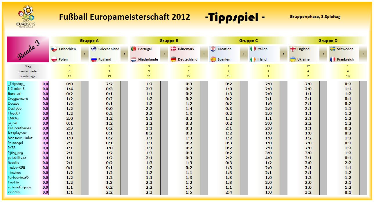 tipprunde_3_-_tippschein.png