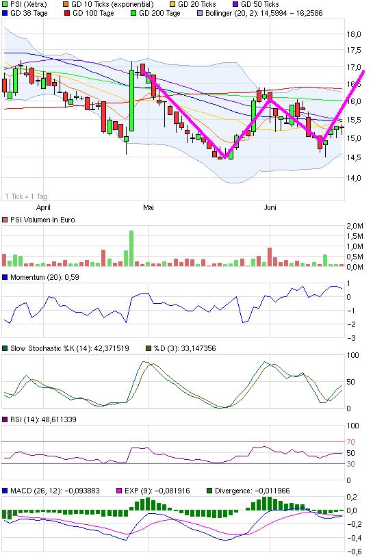 chart_quarter_psi.png