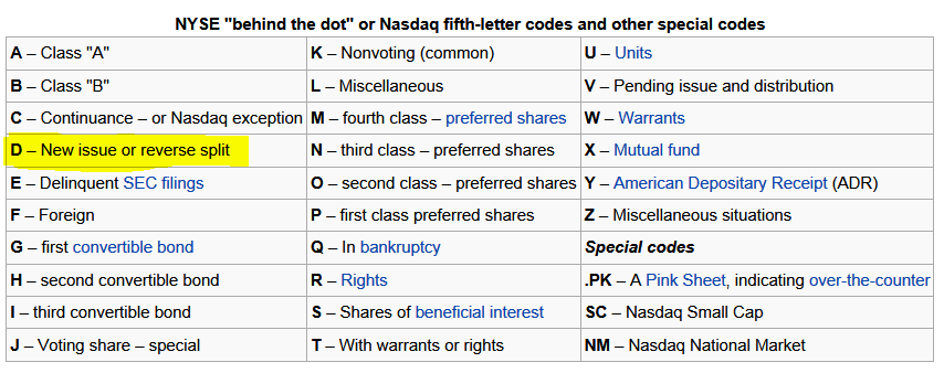 nasdaq_fifth_letter.png