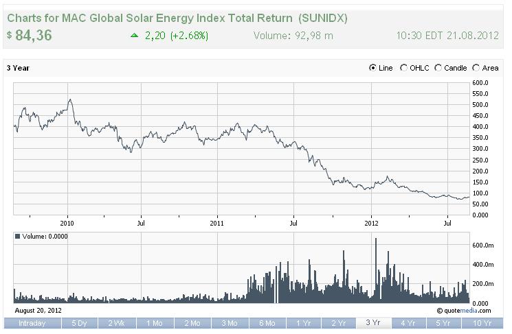 solarindex.png