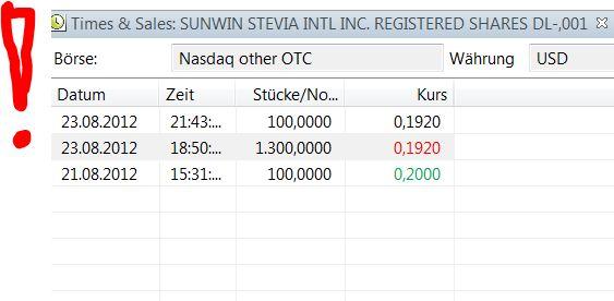 sunwin_otc.jpg