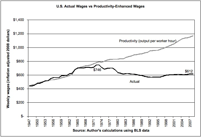us_wages.jpg