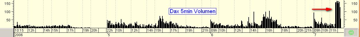 dax_vol.png