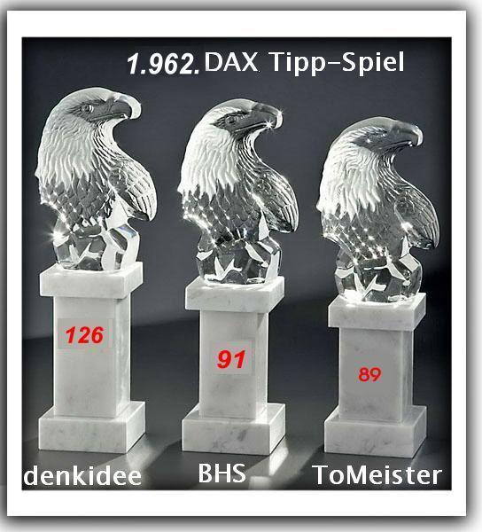 dax-experten-250.jpg