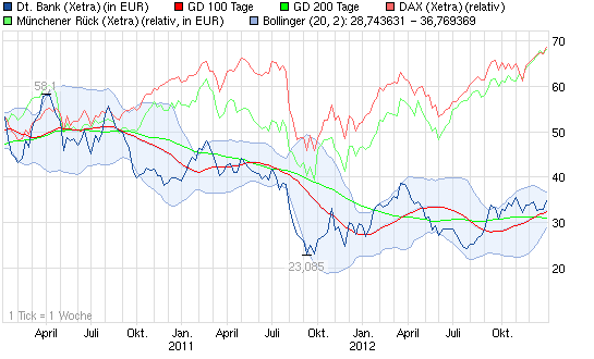 130105_db_chart_3years_deutschebank.png