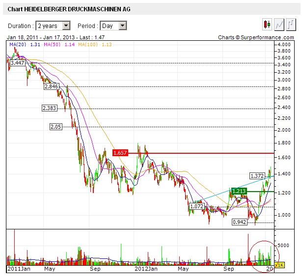 hdd-4traders-2jahre.png