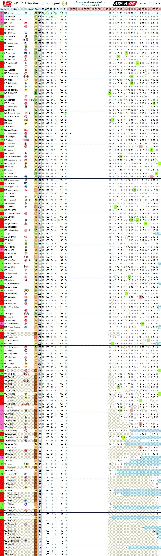 1bl_gesamtwertung_19.png
