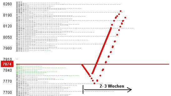 ko_map_trading.jpg