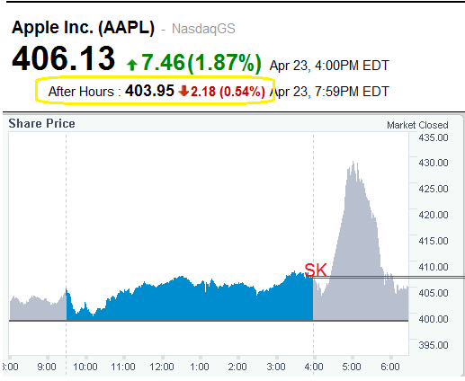 aapl_afterhour.png