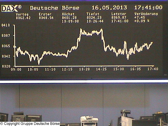 dax_chart_realtime.jpg
