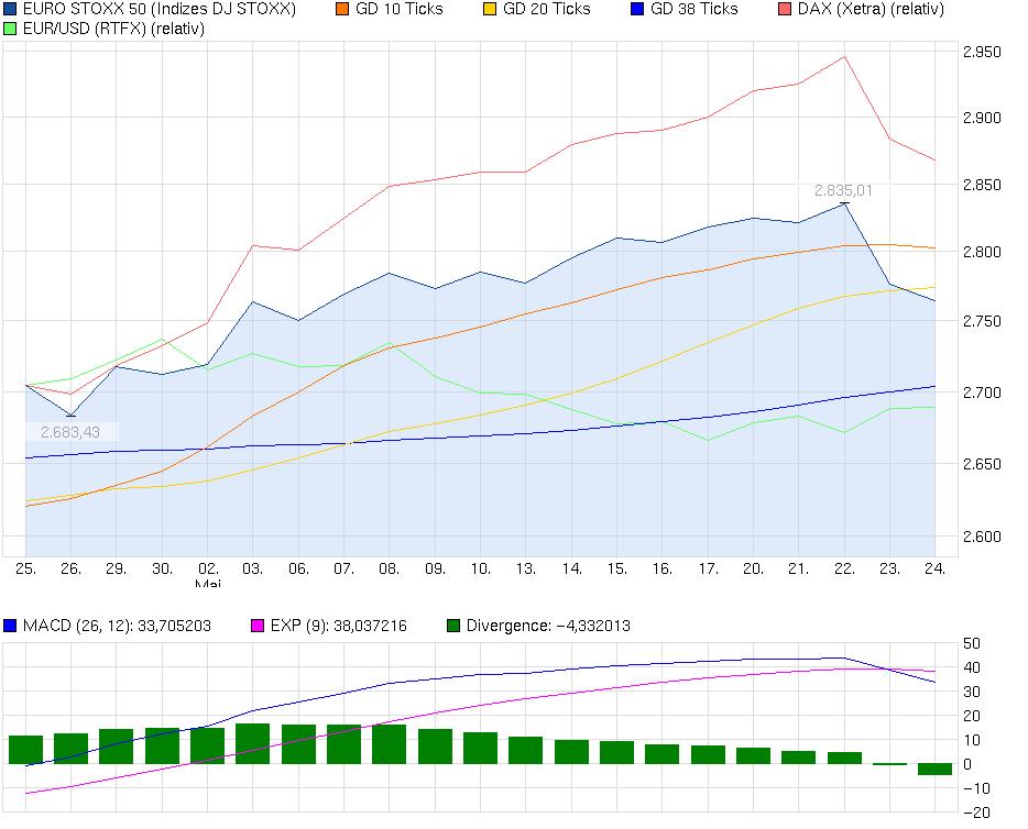 chart_month_eurostoxx50.png