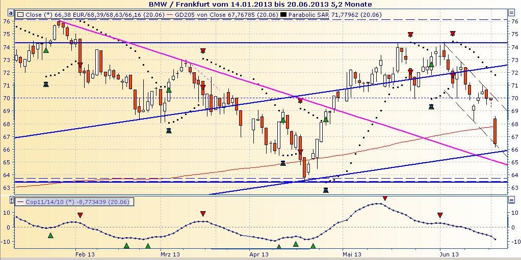 bmw_chart.jpg