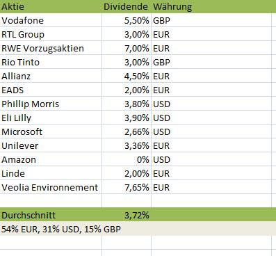 dividenden.png