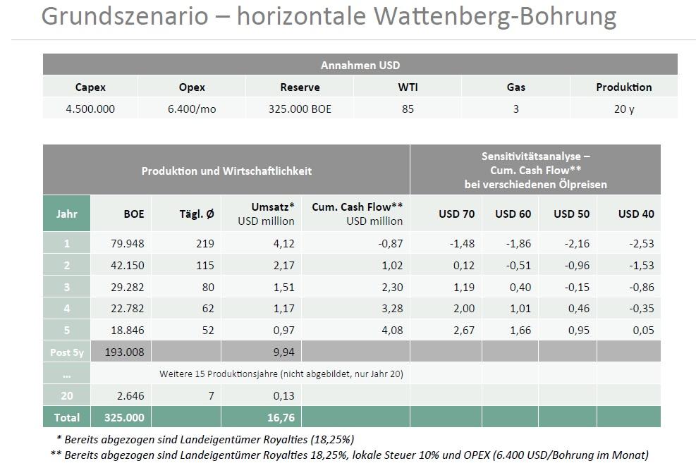 grundszenario_-_horizontalbohrungen.jpg