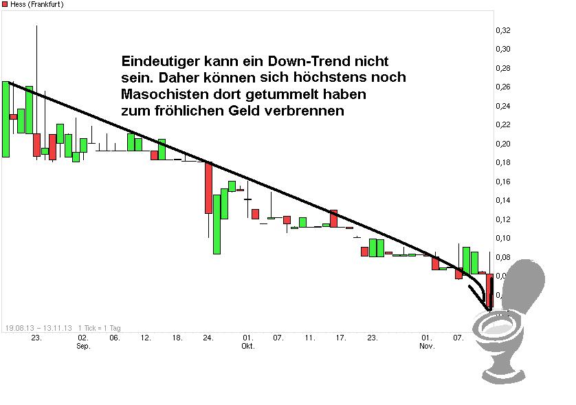 chart_free_hess.png
