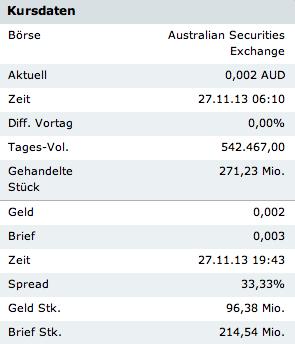 2013-11-27_asx-handel.png