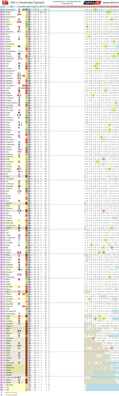 1bl_gesamtwertung_17.png