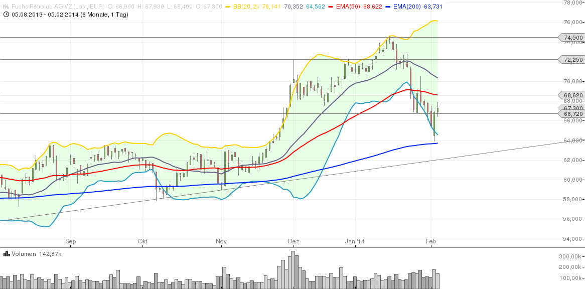 chart_05022014-1804.png