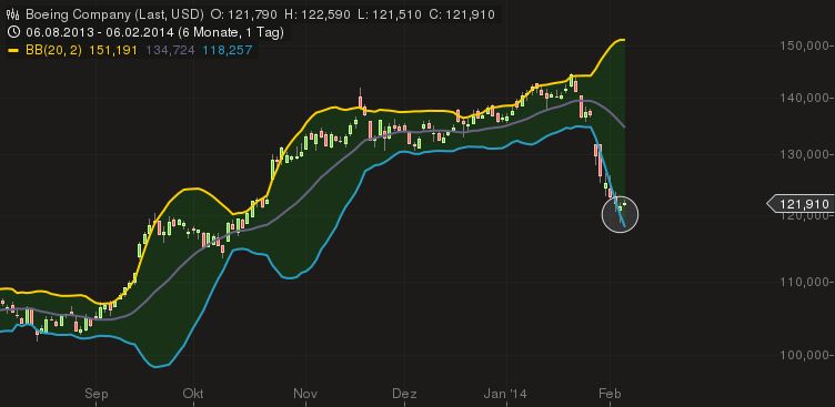 chart_06022014-1856.png