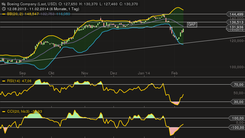 chart_11022014-2041.png