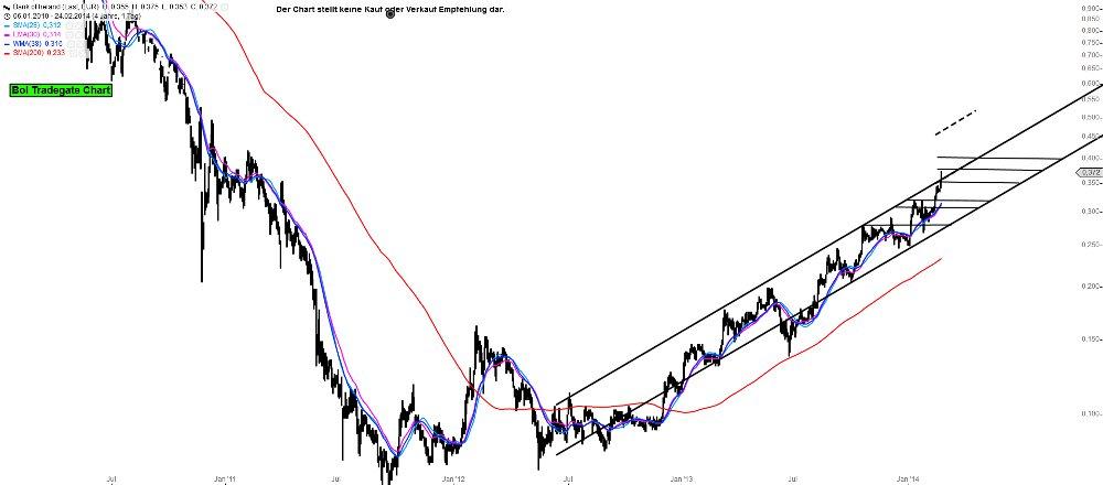 chart18.jpg