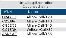 allianz_call.jpg
