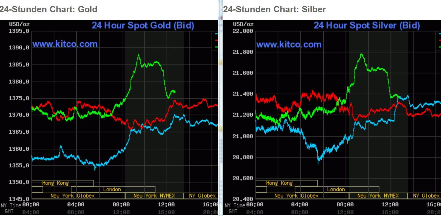 chart-gold-silber.jpg