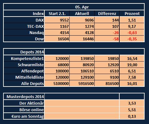 kompetenzliste1_2014_05.png