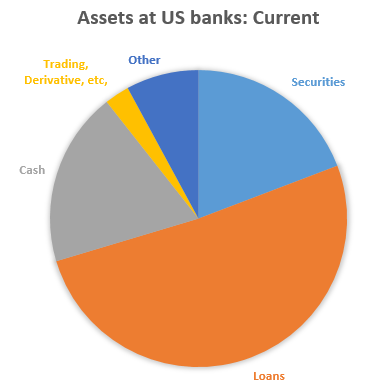 assets_at_us_banks___current.png