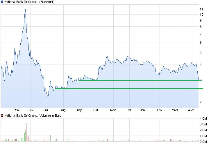 chart_year_nationalbankofgreece.png