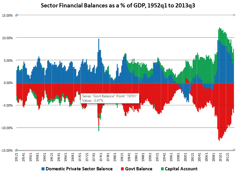 sector-financial-balances.png