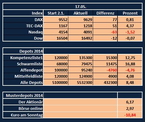 kompetenzliste1_2014_17.png