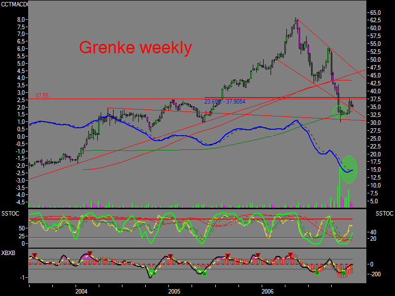 Grenke_1.png