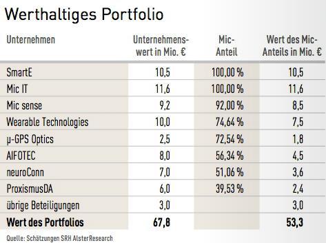 mic_portfolio.jpg