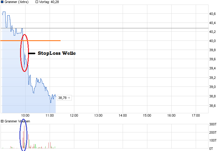 chart_intraday_grammer.png