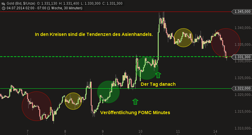 chart-14072014-0704-gold.png