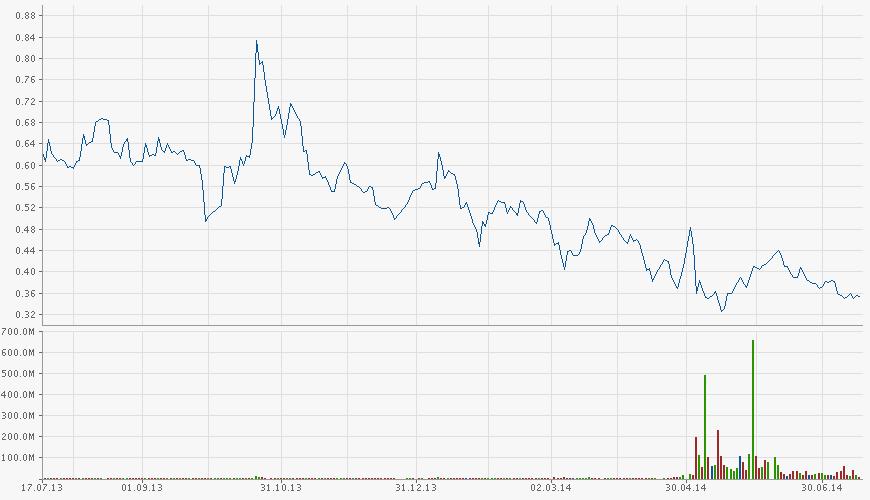 chart_eb-_athen.png