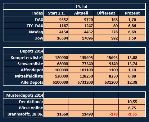 kompetenzliste1_2014_19.png