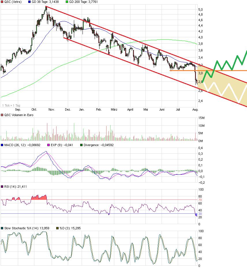 chart_year_qsc.png