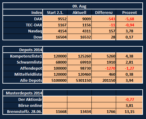 kompetenzliste1_2014_09.png