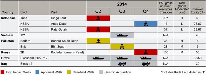 exploration-drilling-schedule-june-14.jpg