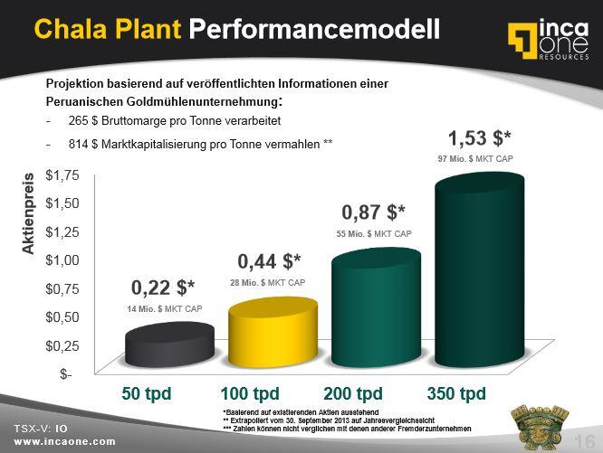 performancemodell.jpg