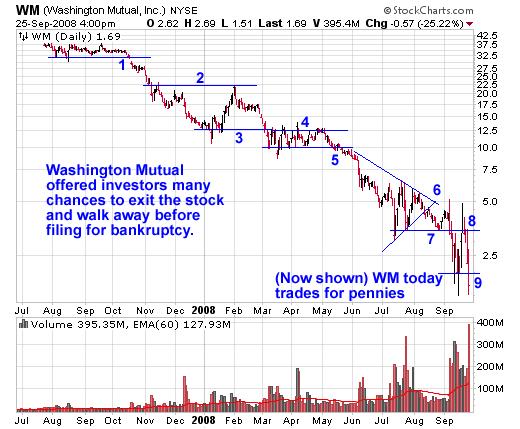 washington-mutual-bankruptcy.png