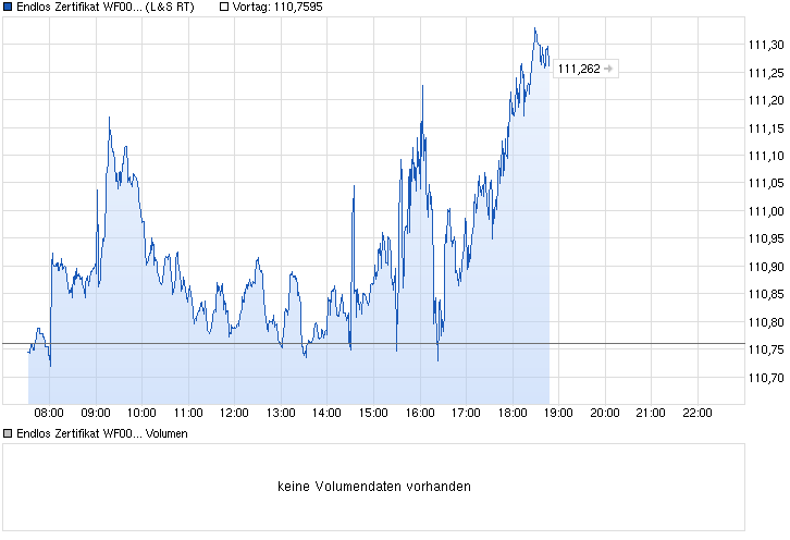 gregvalue_intraday_03_11_2014.png