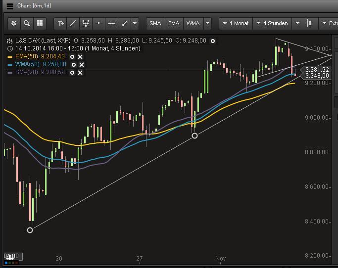 charting.jpg