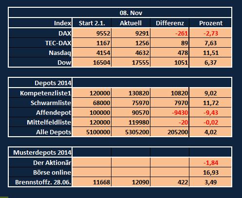 kompetenzliste1_2014_08.png