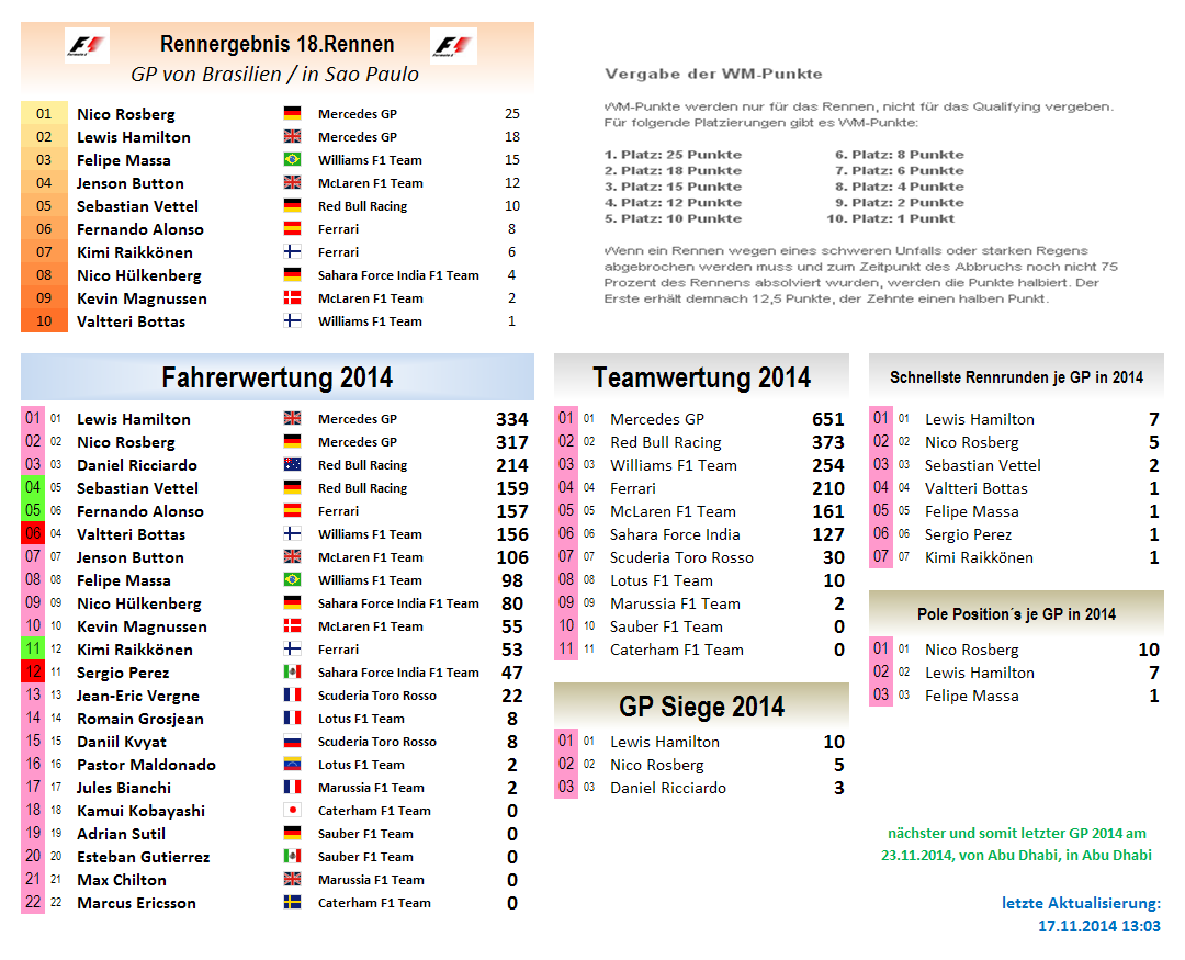 f1_racing_2014.png